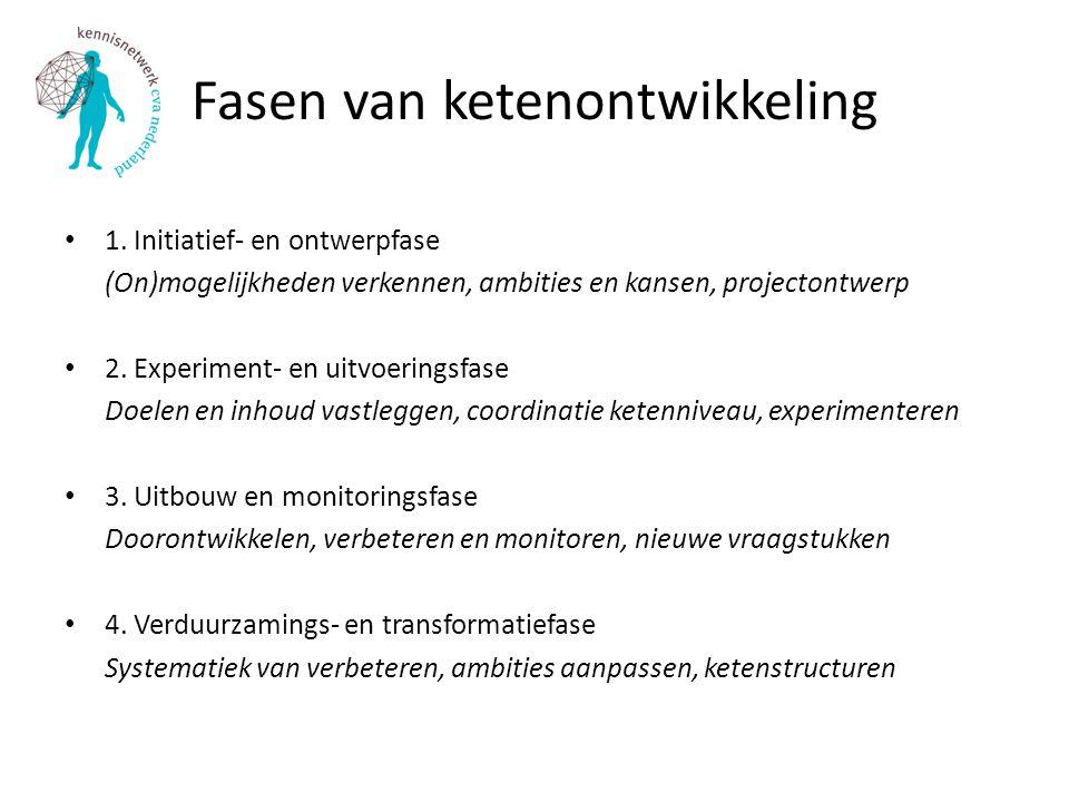 Fasen van ketenontwikkeling 1. Initiatief- en ontwerpfase (On)mogelijkheden verkennen, ambities en kansen, projectontwerp 2. Experiment- en uitvoering