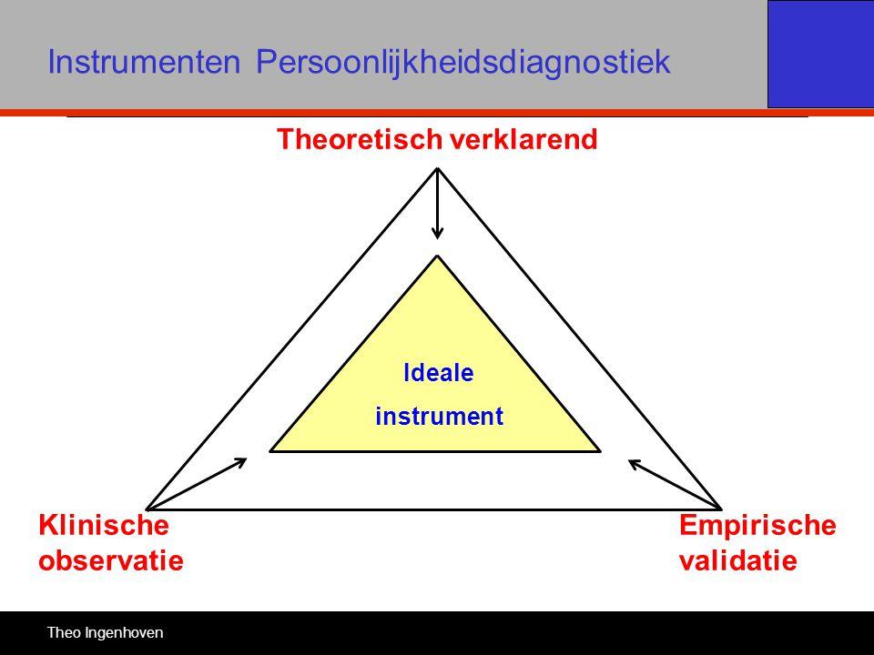 Instrumenten Persoonlijkheidsdiagnostiek Theoretisch verklarend Ideale instrument Klinische observatie Empirische validatie Theo Ingenhoven