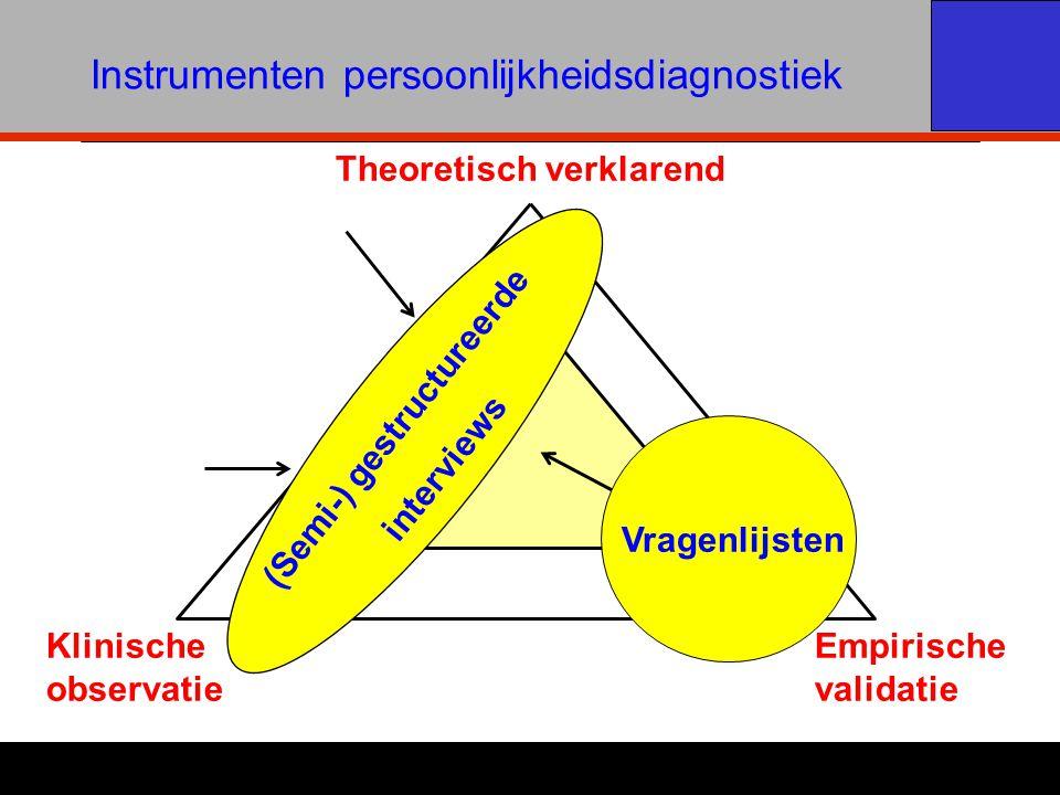 Instrumenten persoonlijkheidsdiagnostiek Theoretisch verklarend Klinische observatie Empirische validatie Vragenlijsten (Semi-) gestructureerde interv