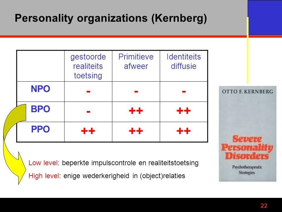 22 Personality organizations (Kernberg) gestoorde realiteits toetsing Primitieve afweer Identiteits diffusie NPO --- BPO -++ PPO ++ Low level: beperkt