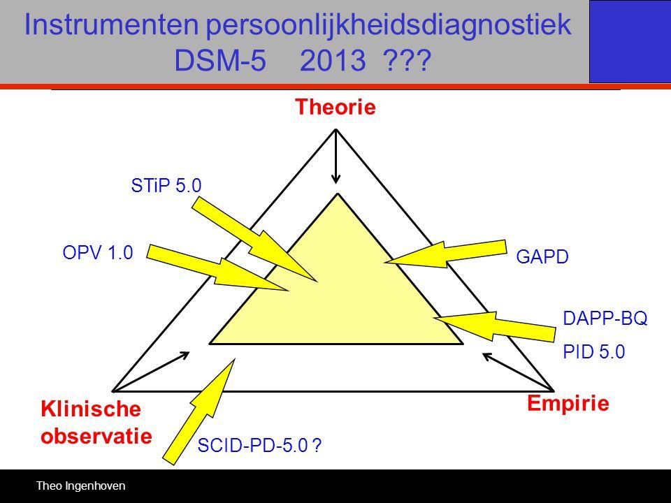 Theorie Klinische observatie Empirie STiP 5.0 SCID-PD-5.0 ? GAPD DAPP-BQ PID 5.0 Instrumenten persoonlijkheidsdiagnostiek DSM-5 2013 ??? Theo Ingenhov