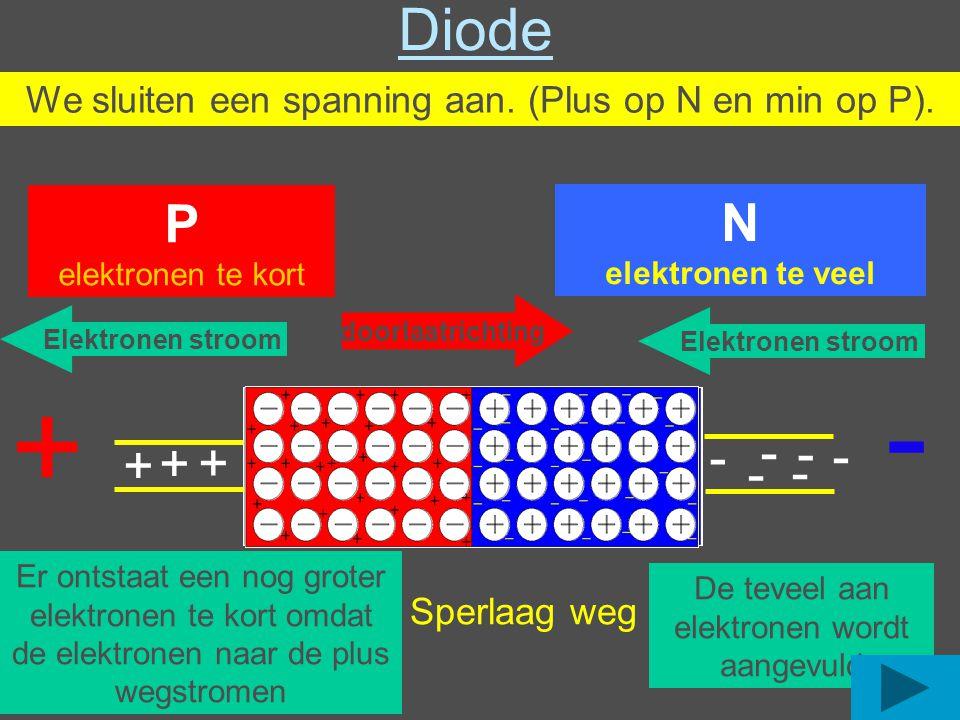 Werking van een diode Een diode laat de stroom maar in een richting door.