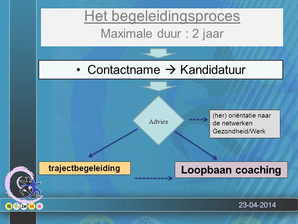 23-04-2014 Het begeleidingsproces Maximale duur : 2 jaar Contactname  Kandidatuur (her) oriëntatie naar de netwerken Gezondheid/Werk Loopbaan coaching trajectbegeleiding Advies