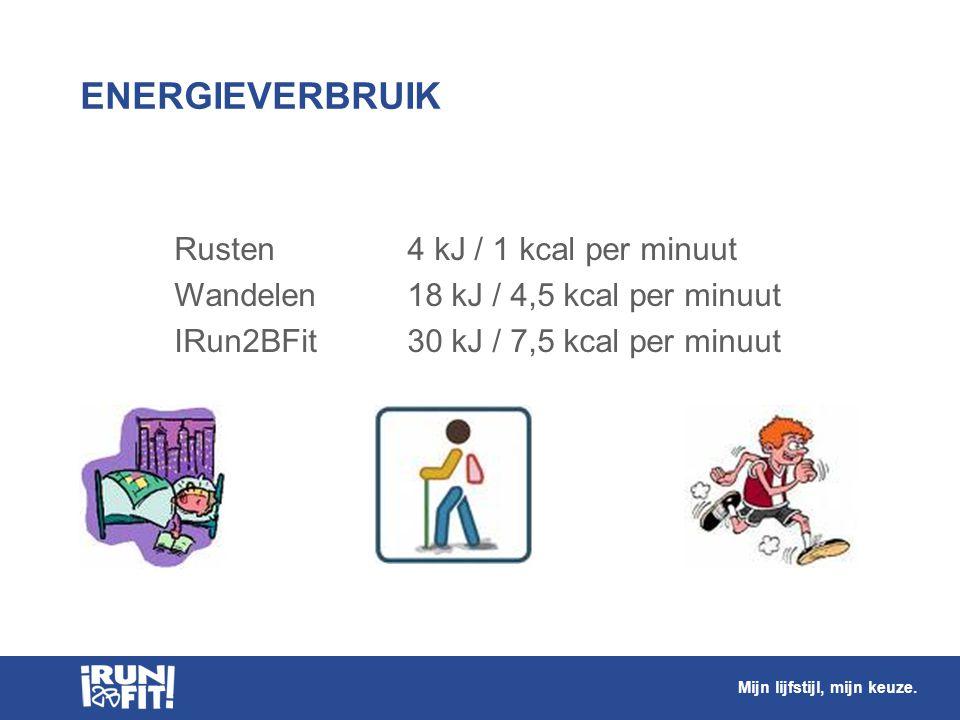 ENERGIEVERBRUIK Rusten4 kJ / 1 kcal per minuut Wandelen18 kJ / 4,5 kcal per minuut IRun2BFit30 kJ / 7,5 kcal per minuut Mijn lijfstijl, mijn keuze.