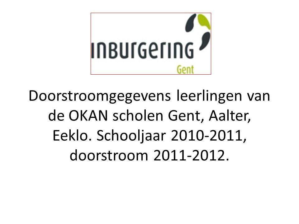 Inhoud 1)Overzicht Aantal leerlingen 2010-2011 die in juni 2011 nog ingeschreven waren in OKAN scholen van Gent, Aalter en Eeklo .