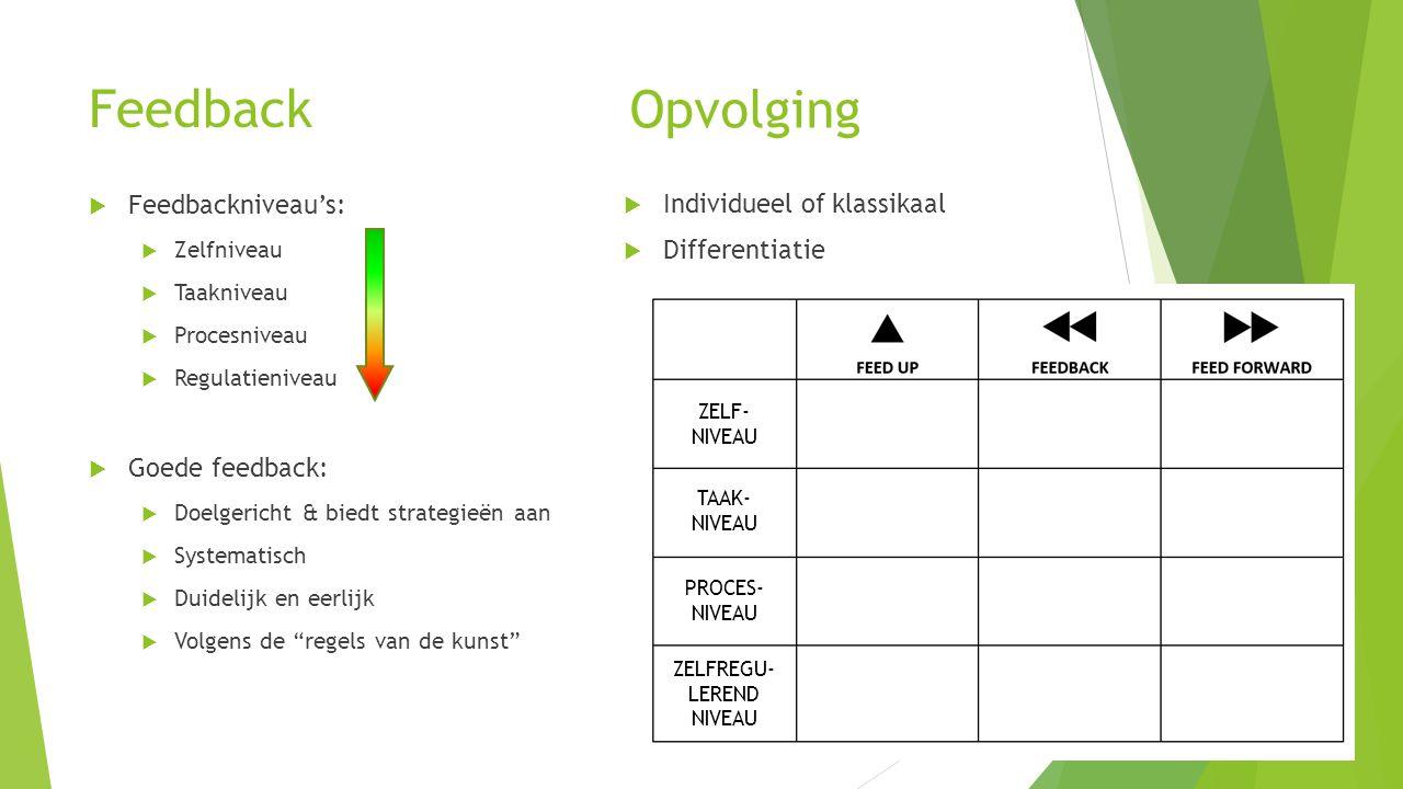 Feedback  Feedbackniveau's:  Zelfniveau  Taakniveau  Procesniveau  Regulatieniveau  Goede feedback:  Doelgericht & biedt strategieën aan  Syst