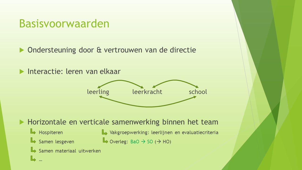Basisvoorwaarden  Ondersteuning door & vertrouwen van de directie  Interactie: leren van elkaar leerlingleerkrachtschool  Horizontale en verticale