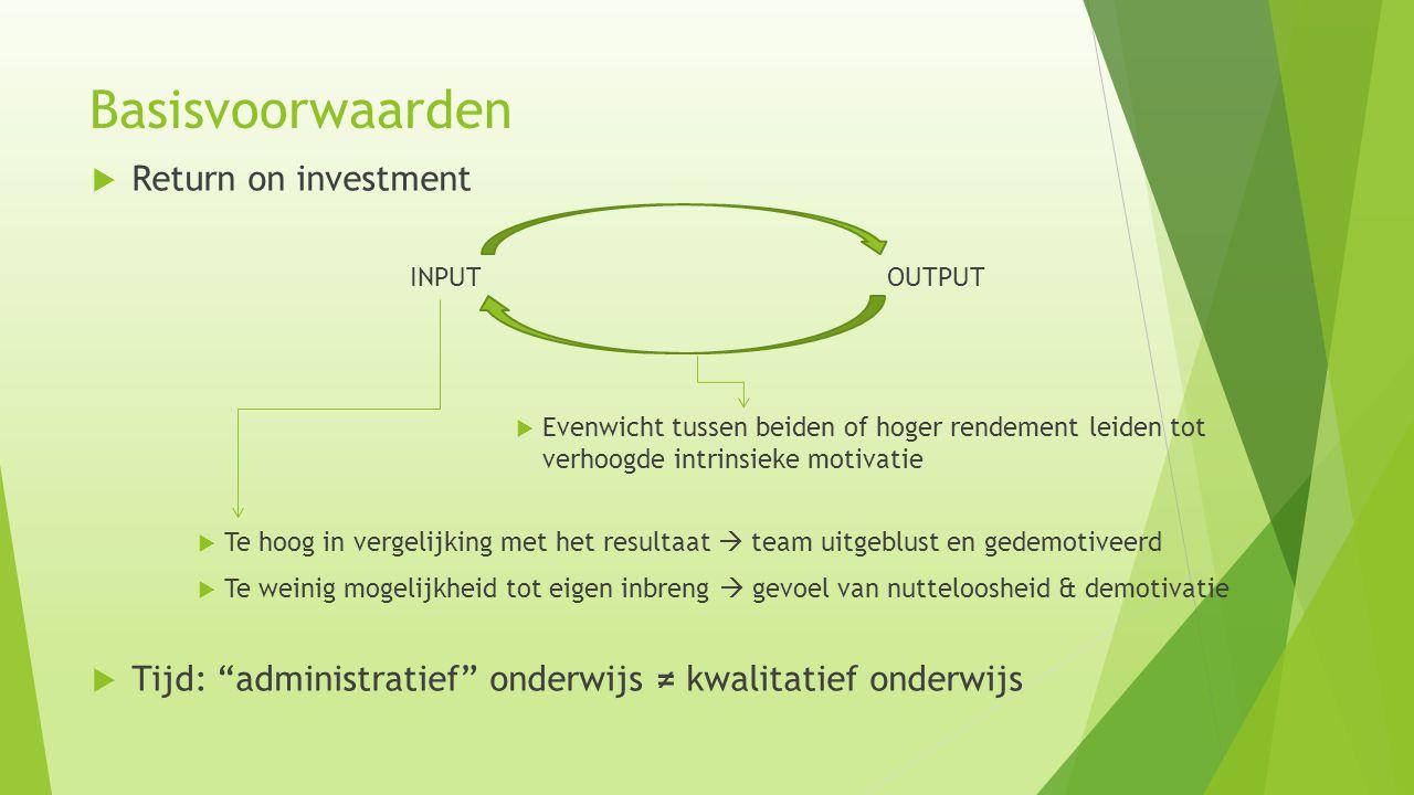 Basisvoorwaarden  Return on investment INPUTOUTPUT  Evenwicht tussen beiden of hoger rendement leiden tot verhoogde intrinsieke motivatie  Te hoog