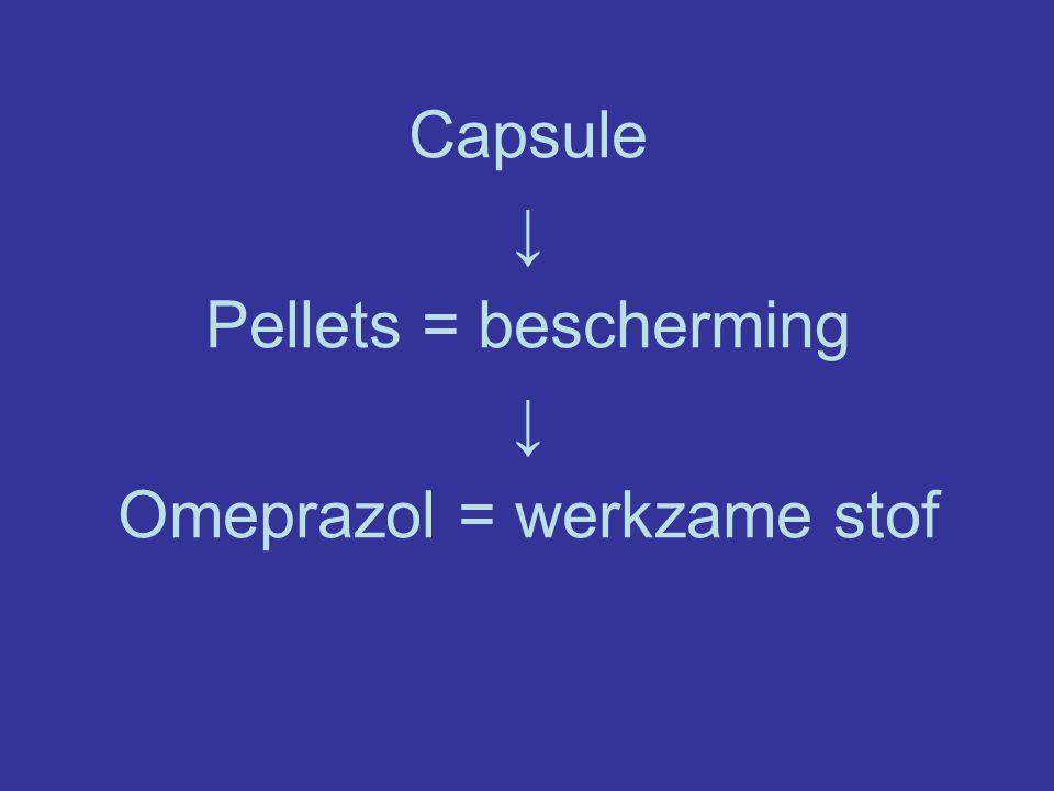 Capsule ↓ Pellets = bescherming ↓ Omeprazol = werkzame stof