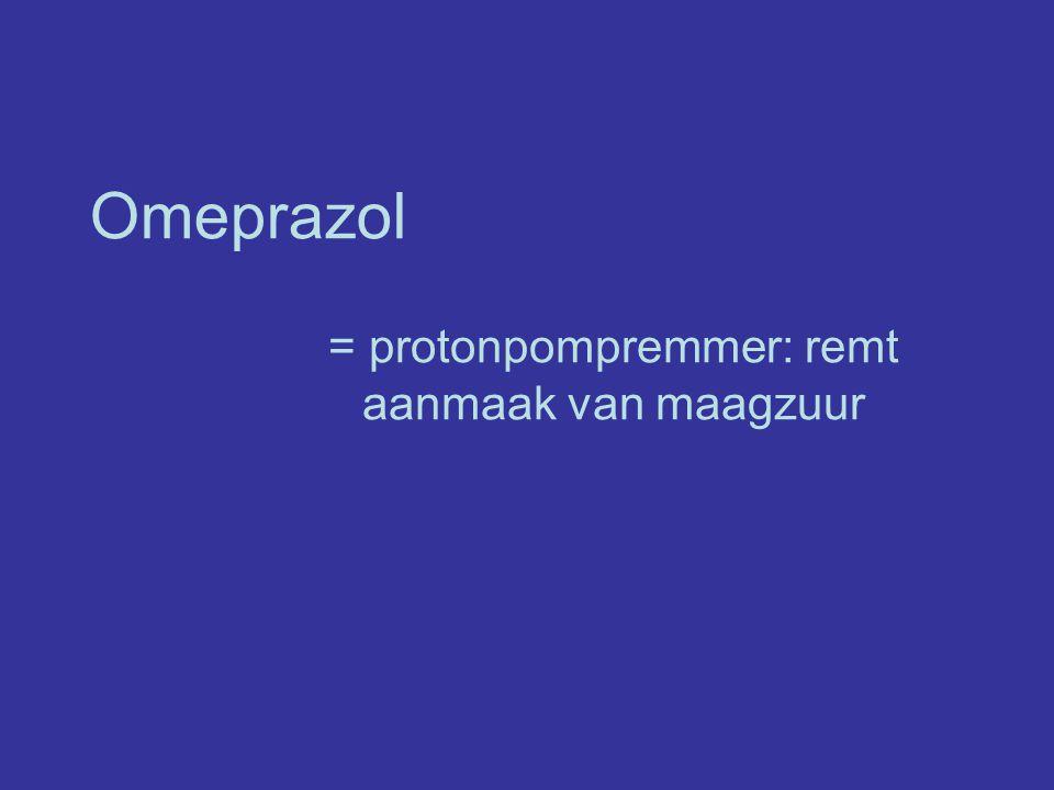 Omeprazol = protonpompremmer: remt aanmaak van maagzuur
