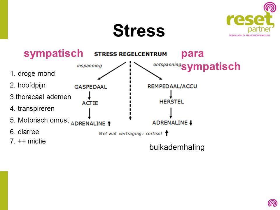 Stress sympatisch para sympatisch buikademhaling 1. droge mond 2. hoofdpijn 3.thoracaal ademen 4. transpireren 5. Motorisch onrust 6. diarree 7. ++ mi