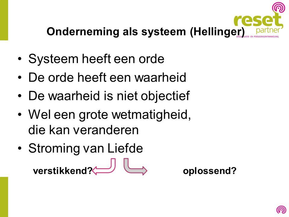 Onderneming als systeem (Hellinger) Systeem heeft een orde De orde heeft een waarheid De waarheid is niet objectief Wel een grote wetmatigheid, die ka