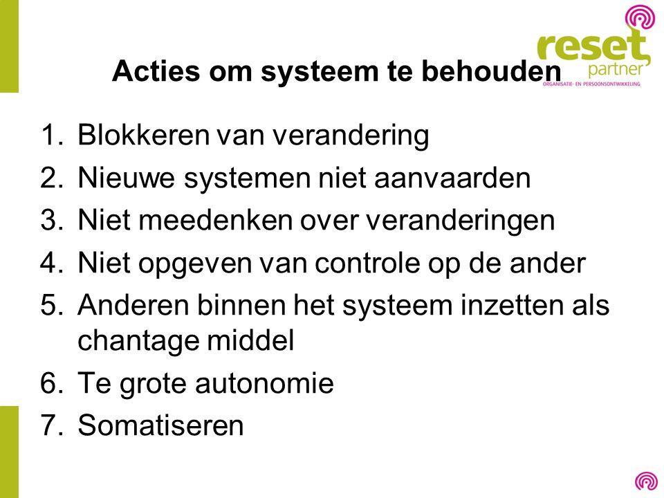 Acties om systeem te behouden 1.Blokkeren van verandering 2.Nieuwe systemen niet aanvaarden 3.Niet meedenken over veranderingen 4.Niet opgeven van con