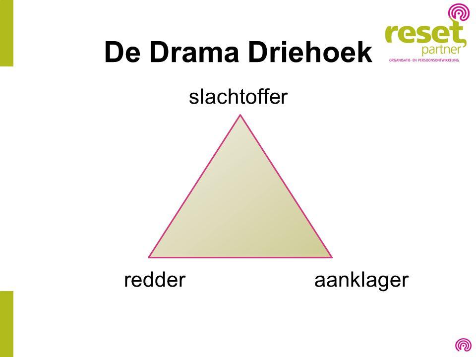 De Drama Driehoek slachtoffer redderaanklager