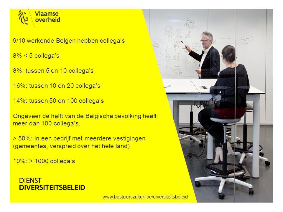 www.bestuurszaken.be/diversiteitsbeleid 9/10 werkende Belgen hebben collega's 8% 50%: in een bedrijf met meerdere vestigingen (gemeentes, verspreid over het hele land) 10%: > 1000 collega's