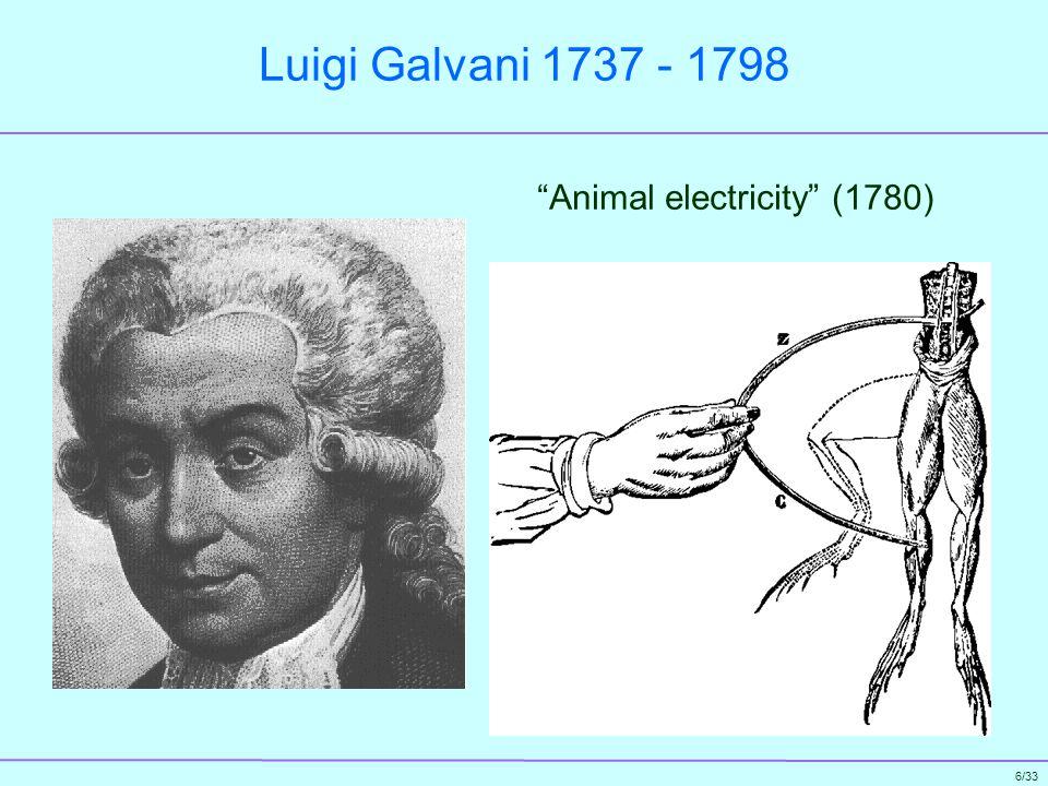 17/33 Thomas Davenport 1802 - 1851 Een smid patenteert de eerste elektromotor (1834-1837)