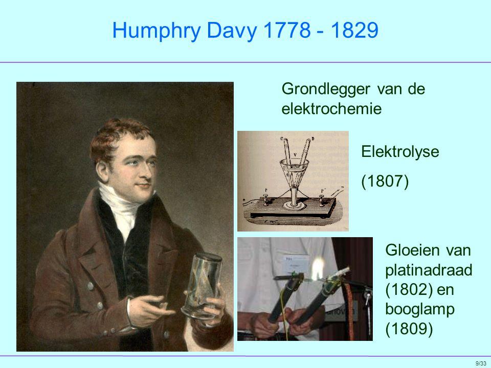 10/33 Hans Ørsted 1777 - 1851 Relatie tussen elektriciteit en magnetisme (1819)