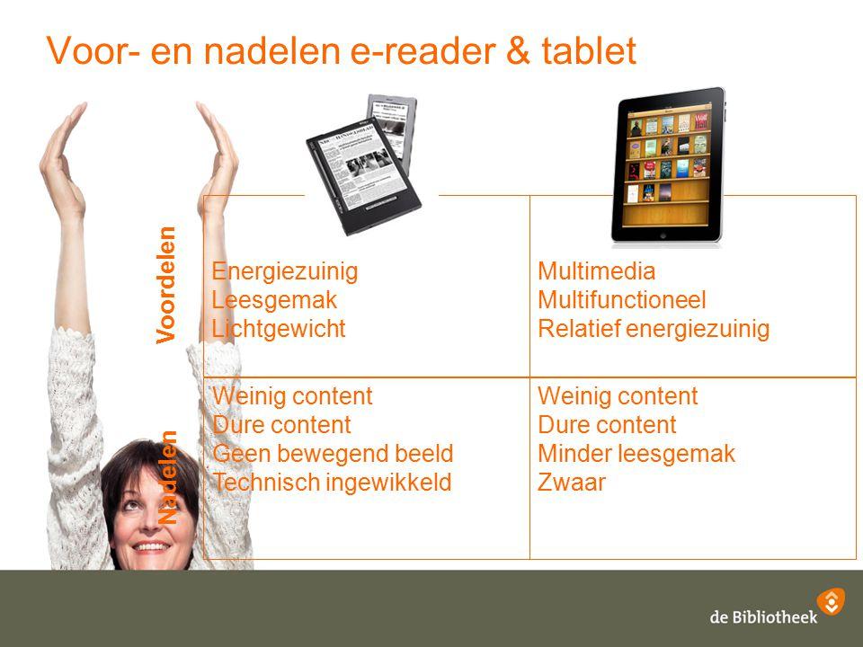 Voor- en nadelen e-reader & tablet Multimedia Multifunctioneel Relatief energiezuinig Energiezuinig Leesgemak Lichtgewicht Weinig content Dure content
