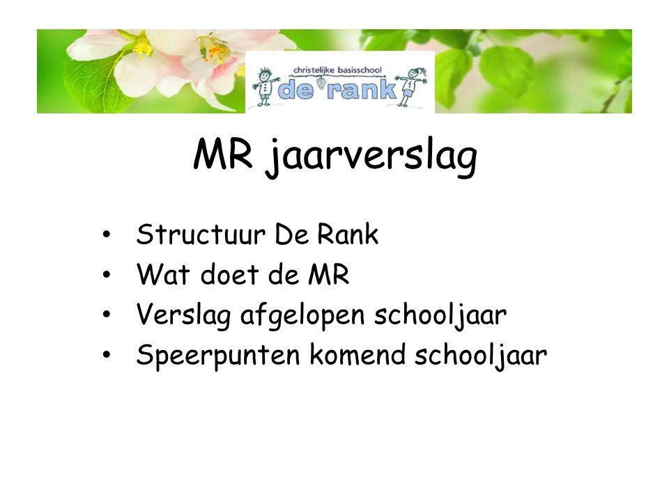 MR jaarverslag Structuur De Rank Wat doet de MR Verslag afgelopen schooljaar Speerpunten komend schooljaar