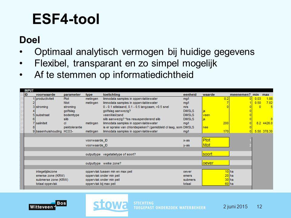 ESF4-tool Doel Optimaal analytisch vermogen bij huidige gegevens Flexibel, transparant en zo simpel mogelijk Af te stemmen op informatiedichtheid 2 juni 201512