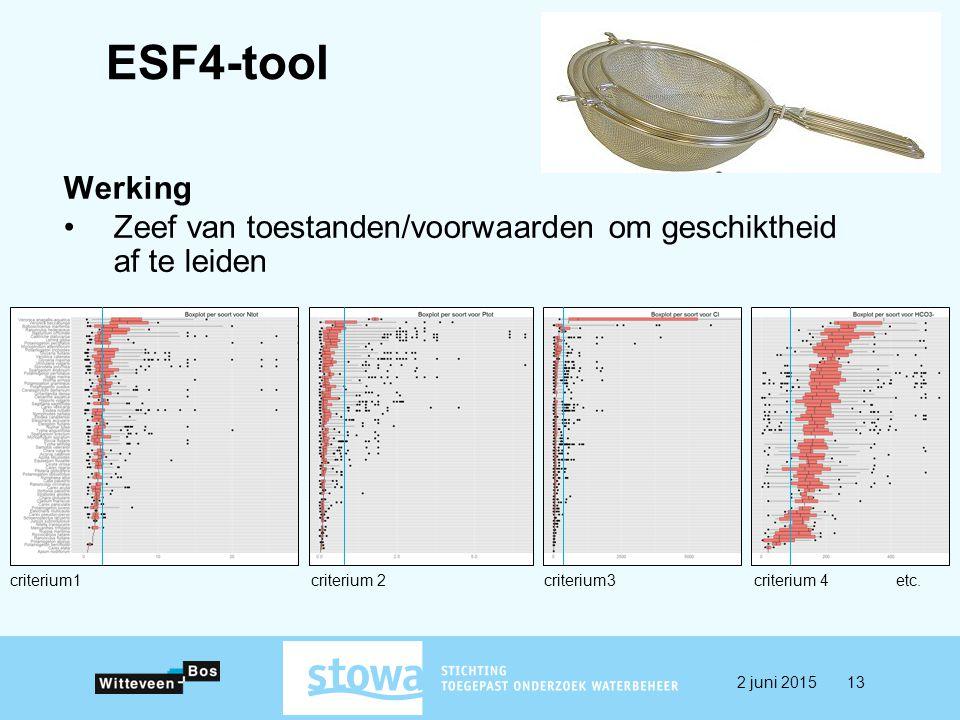 ESF4-tool Werking Zeef van toestanden/voorwaarden om geschiktheid af te leiden criterium1 criterium 2 criterium3 criterium 4 etc. 2 juni 201513