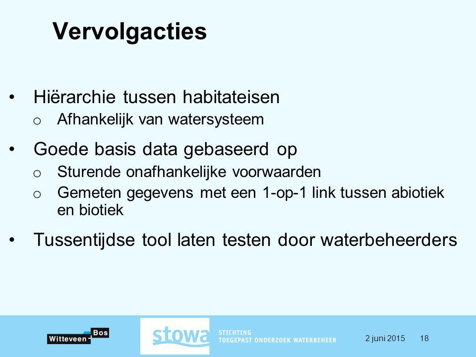 Vervolgacties Hiërarchie tussen habitateisen o Afhankelijk van watersysteem Goede basis data gebaseerd op o Sturende onafhankelijke voorwaarden o Geme