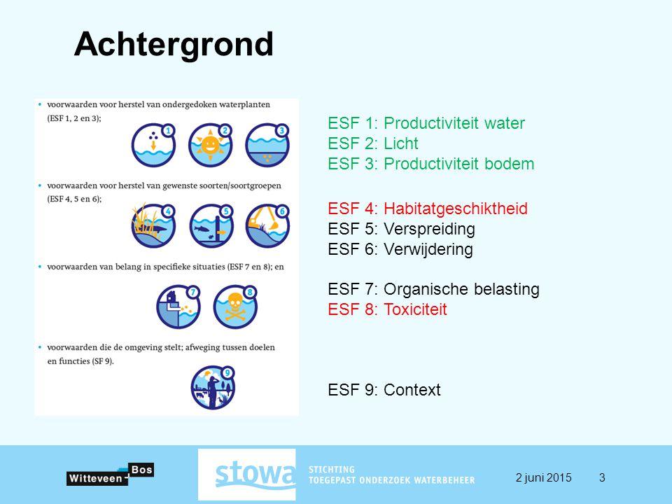 ESF4-tool: toestandsmatrix Ptot (mg/l) Ntot (mg/l) Rode lijn is ingesteld criterium voor Ptot en Ntot Groene soorten voldoen aan alle criteria Blauw soorten voldoen aan alle criteria, behalve Ptot en/of Ntot 2 juni 201514