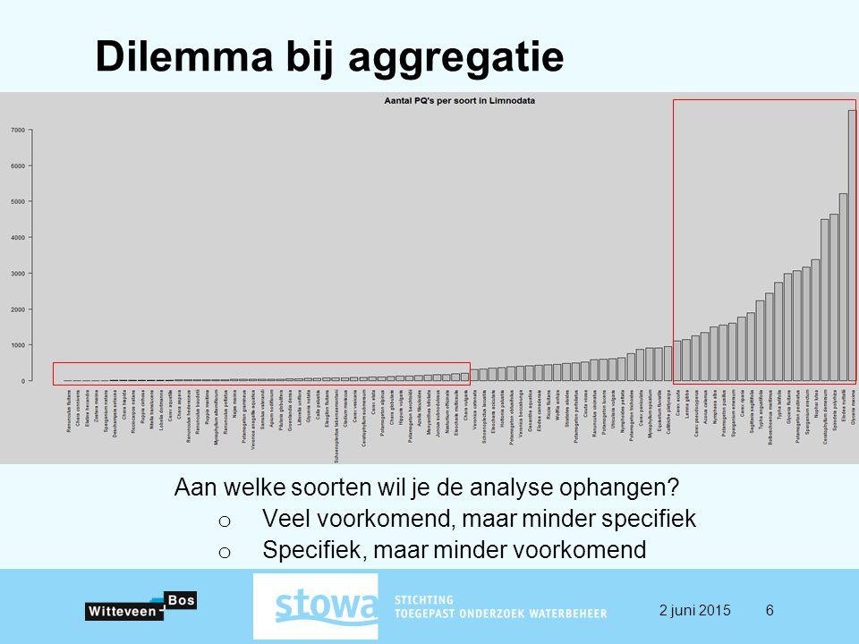 ESF4-tool (Zuidlaardermeer 2011) Ptot (mg/l) Ntot (mg/l) 2 juni 201517 - In potentie mogelijk om snel kansen, risico's, maatregeleffecten en realistische doelen inzichtelijk en tastbaar te maken - Verbeteringen achterliggende dataset is noodzakelijk