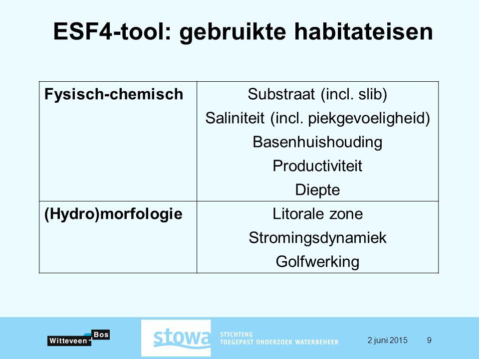 ESF4-tool: gebruikte habitateisen Fysisch-chemischSubstraat (incl. slib) Saliniteit (incl. piekgevoeligheid) Basenhuishouding Productiviteit Diepte (H