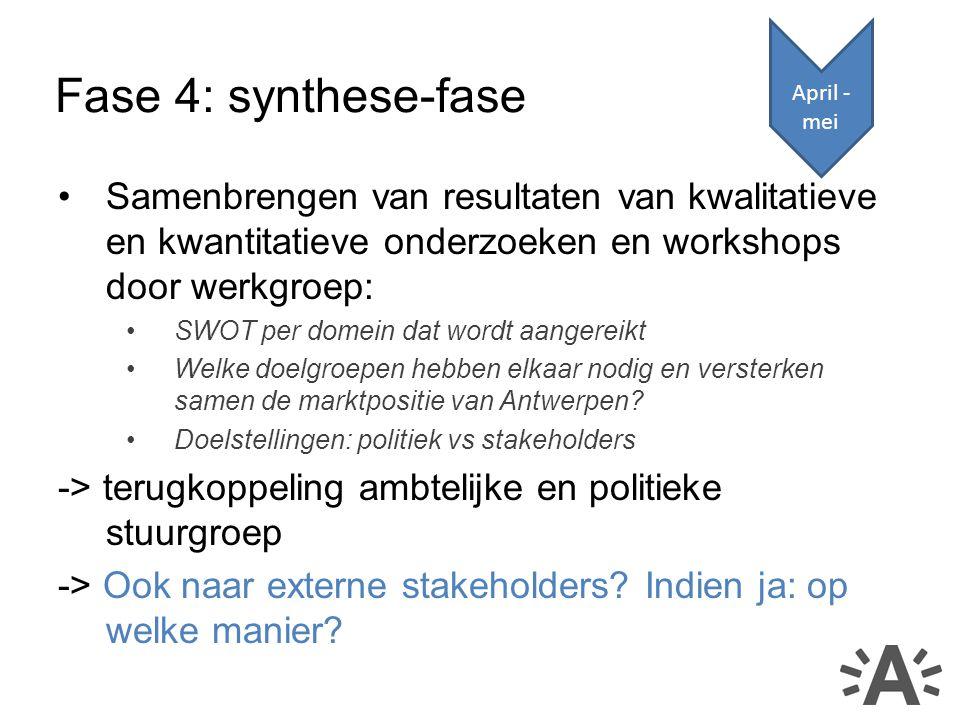 Samenbrengen van resultaten van kwalitatieve en kwantitatieve onderzoeken en workshops door werkgroep: SWOT per domein dat wordt aangereikt Welke doelgroepen hebben elkaar nodig en versterken samen de marktpositie van Antwerpen.