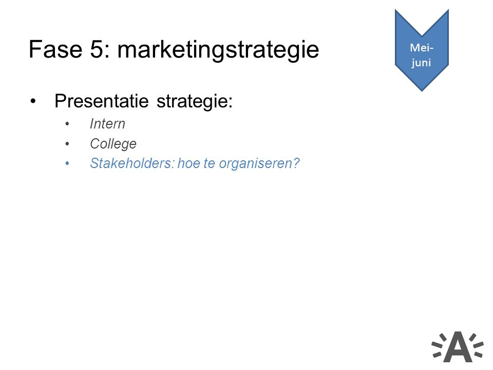 Presentatie strategie: Intern College Stakeholders: hoe te organiseren? Fase 5: marketingstrategie Mei- juni