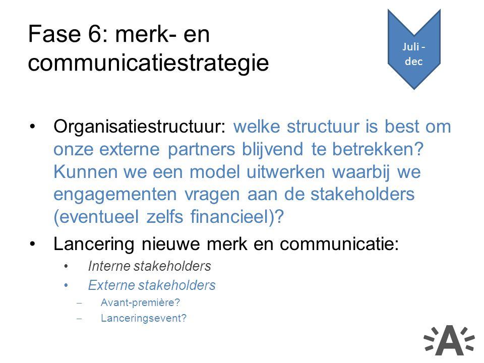 Organisatiestructuur: welke structuur is best om onze externe partners blijvend te betrekken.