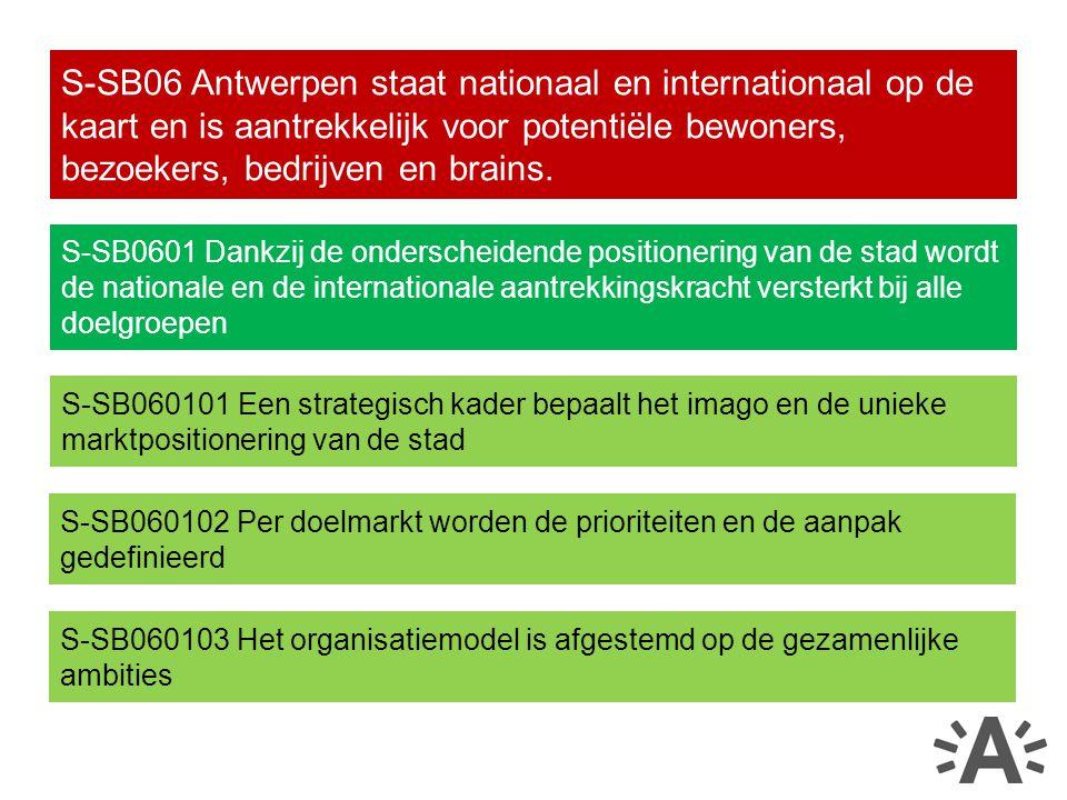 S-SB06 Antwerpen staat nationaal en internationaal op de kaart en is aantrekkelijk voor potentiële bewoners, bezoekers, bedrijven en brains.