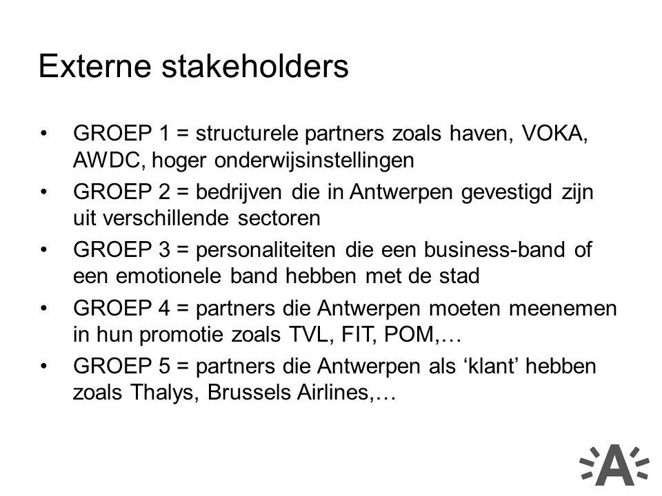 GROEP 1 = structurele partners zoals haven, VOKA, AWDC, hoger onderwijsinstellingen GROEP 2 = bedrijven die in Antwerpen gevestigd zijn uit verschillende sectoren GROEP 3 = personaliteiten die een business-band of een emotionele band hebben met de stad GROEP 4 = partners die Antwerpen moeten meenemen in hun promotie zoals TVL, FIT, POM,… GROEP 5 = partners die Antwerpen als 'klant' hebben zoals Thalys, Brussels Airlines,… Externe stakeholders