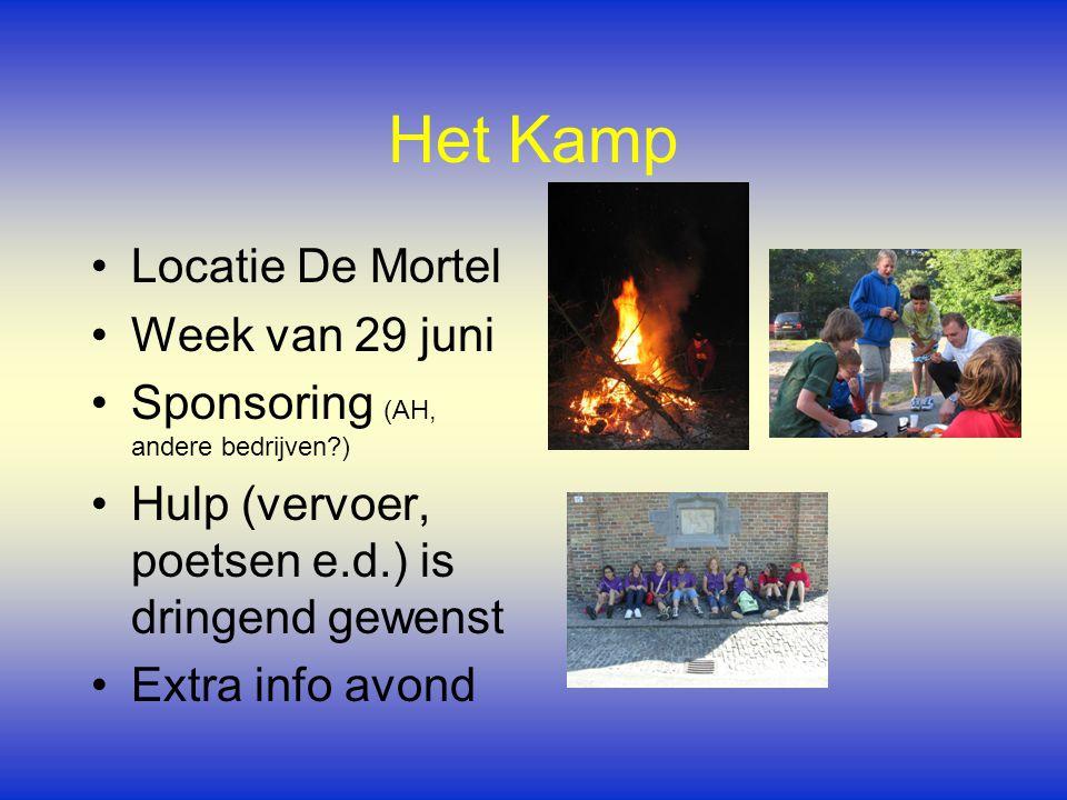 Het Kamp Locatie De Mortel Week van 29 juni Sponsoring (AH, andere bedrijven?) Hulp (vervoer, poetsen e.d.) is dringend gewenst Extra info avond