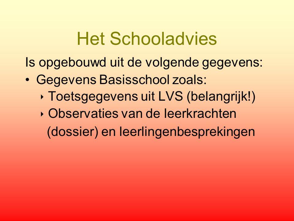 Het Schooladvies Is opgebouwd uit de volgende gegevens: Gegevens Basisschool zoals: ‣ Toetsgegevens uit LVS (belangrijk!) ‣ Observaties van de leerkra