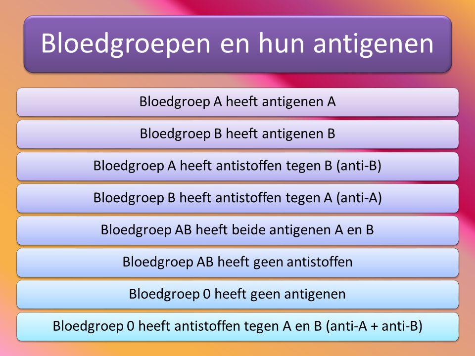Bloedgroepen en hun antigenen Bloedgroep A heeft antigenen ABloedgroep B heeft antigenen BBloedgroep A heeft antistoffen tegen B (anti-B)Bloedgroep B