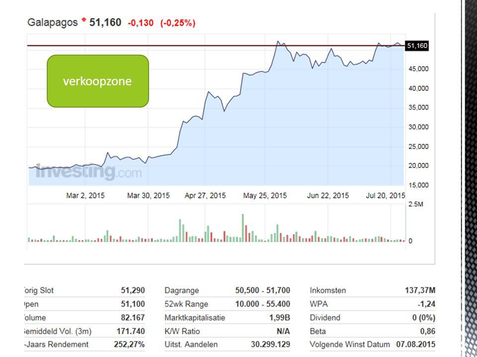 12/08/2015 21 verkoopzone