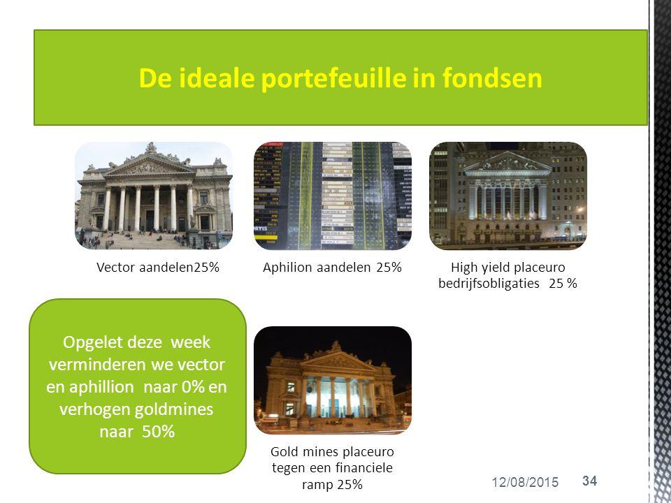 12/08/2015 34 De ideale portefeuille in fondsen Opgelet deze week verminderen we vector en aphillion naar 0% en verhogen goldmines naar 50%