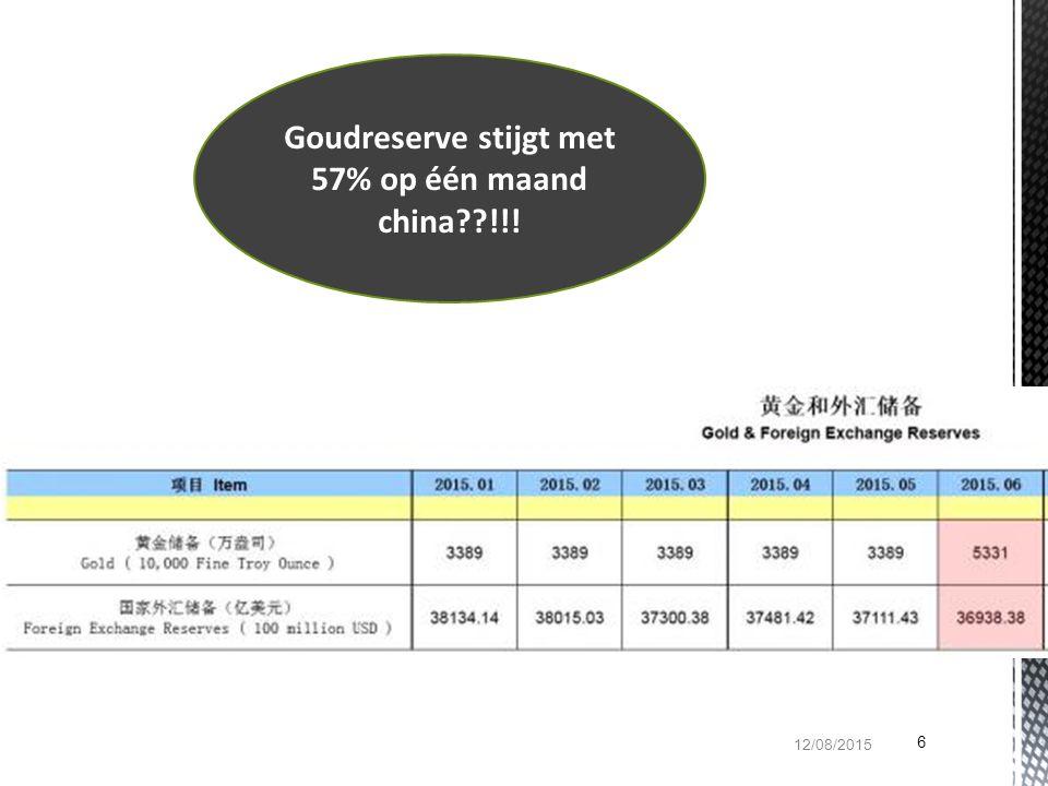 12/08/2015 6 Goudreserve stijgt met 57% op één maand china??!!!