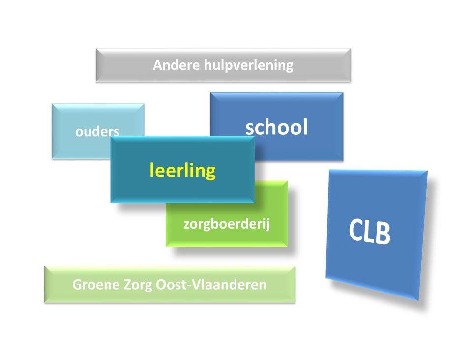 zorgboerderij school ouders Groene Zorg Oost-Vlaanderen leerling Andere hulpverlening