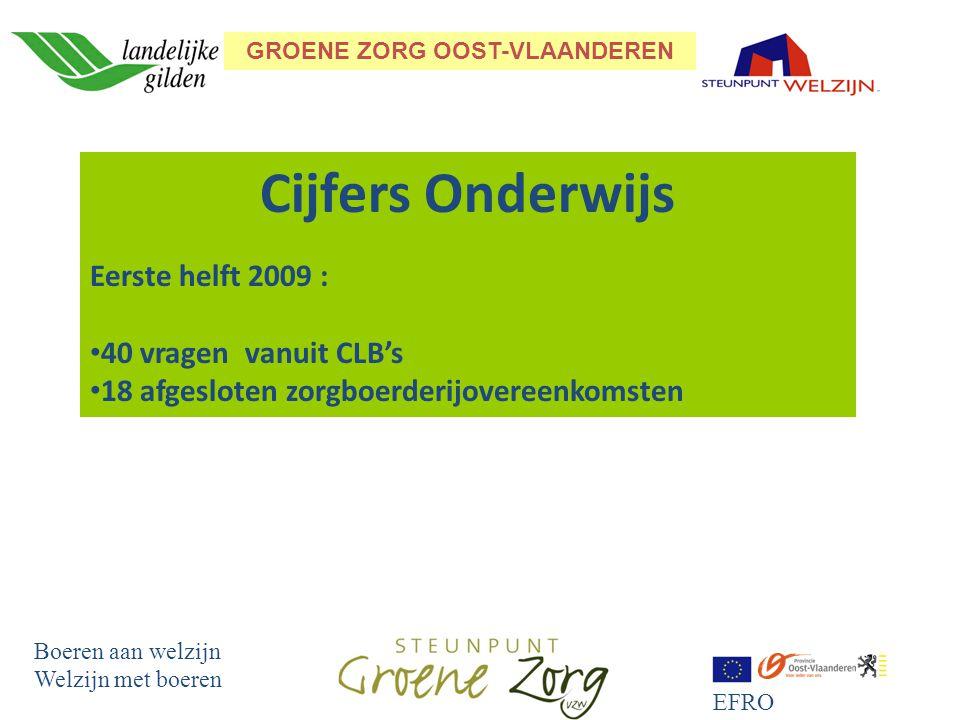 GROENE ZORG OOST-VLAANDEREN Boeren aan welzijn Welzijn met boeren EFRO Cijfers Onderwijs Eerste helft 2009 : 40 vragen vanuit CLB's 18 afgesloten zorgboerderijovereenkomsten
