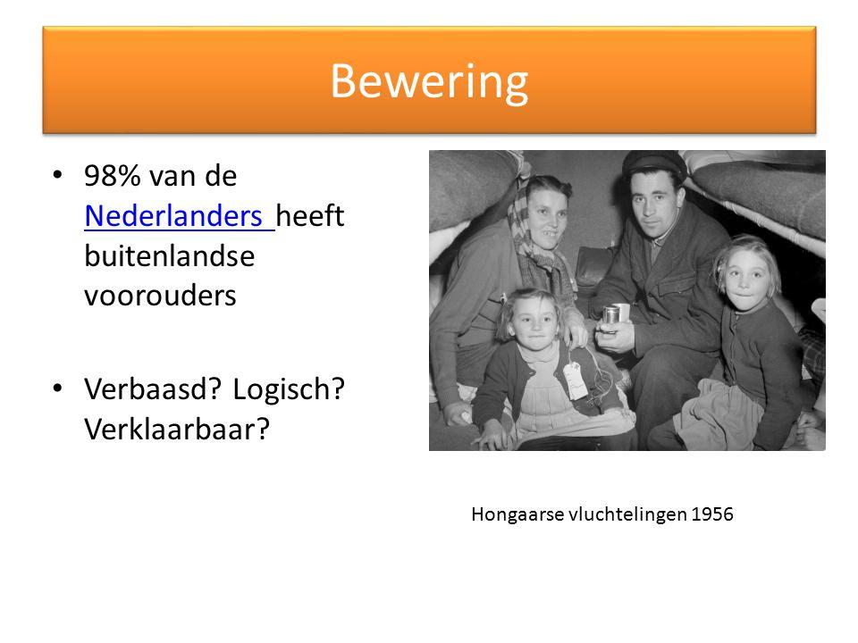 Bewering 98% van de Nederlanders heeft buitenlandse voorouders Nederlanders Verbaasd.