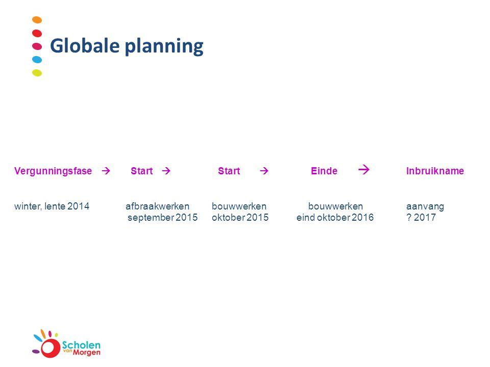 Globale planning Vergunningsfase  Start  Start  Einde  Inbruikname winter, lente 2014 afbraakwerken bouwwerkenbouwwerken aanvang september 2015 ok