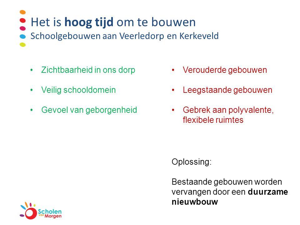 Het is hoog tijd om te bouwen Schoolgebouwen aan Veerledorp en Kerkeveld Groen karakter Bijzondere locatie Op maat van de kinderen Tijd voor vernieuwing en uitbreiding