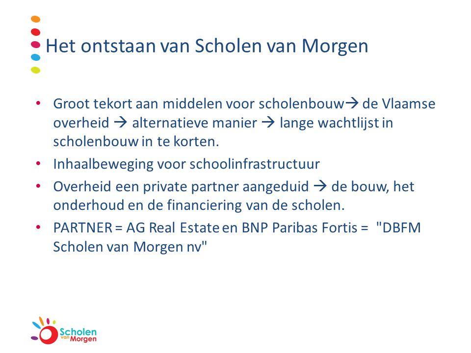 Het ontstaan van Scholen van Morgen Groot tekort aan middelen voor scholenbouw  de Vlaamse overheid  alternatieve manier  lange wachtlijst in schol