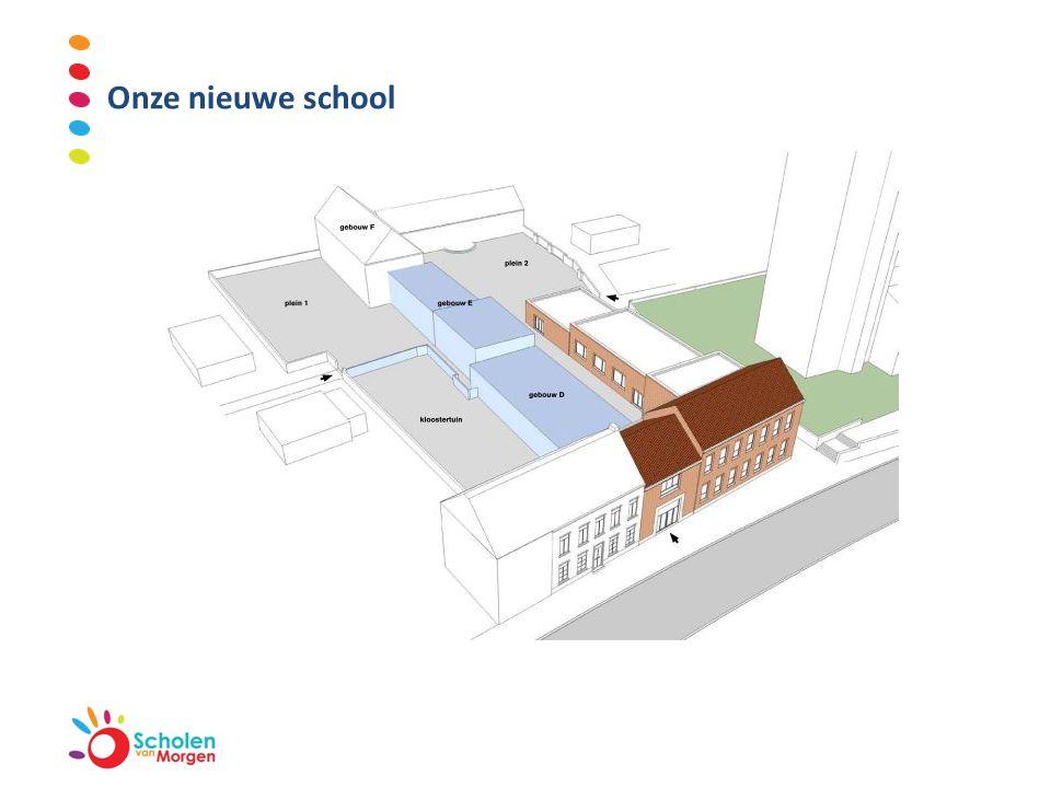 Toegang tot de school Fietsers Voetgangers Fietsers Voetgangers De hoofdingang van de school zal tijdens de bouwwerken via de poort van de kleuterspeelplaats zijn.