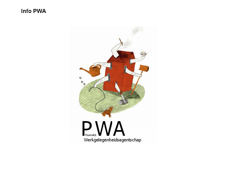 PWA Infosessie Info PWA
