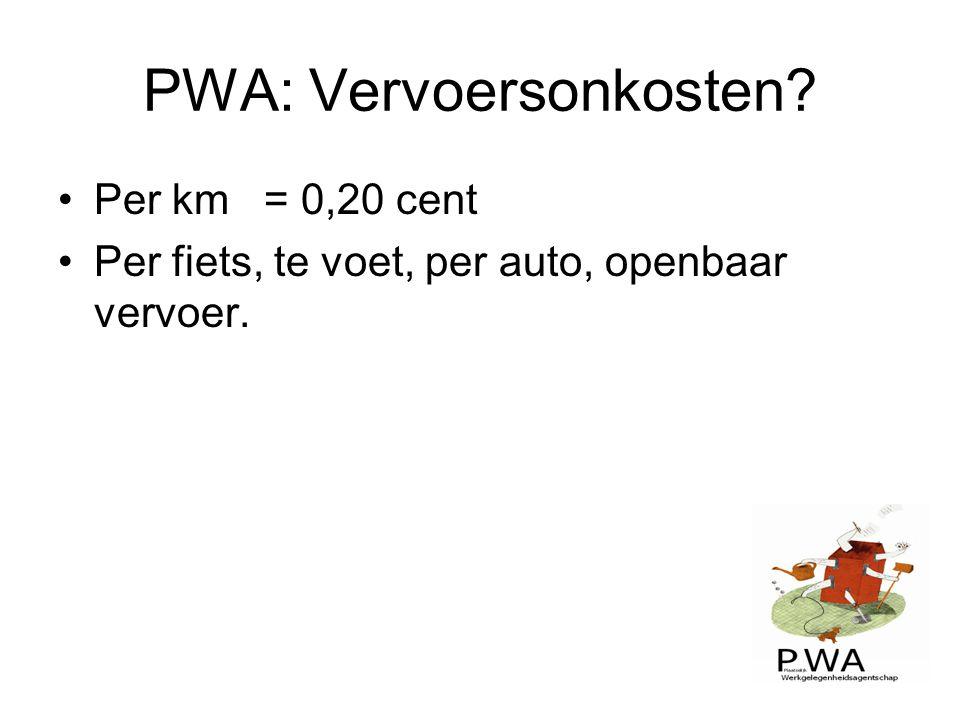 PWA: Voordelen.