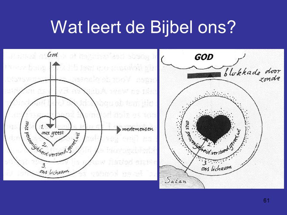 61 Wat leert de Bijbel ons?